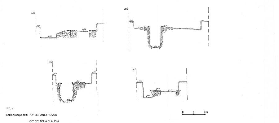 fig. 6 SEZIONI acquedotti